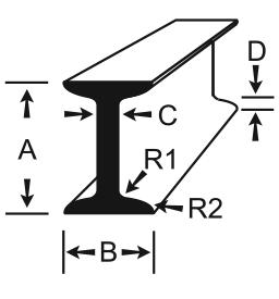 двутавровая балка